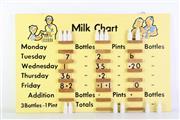 Sale 8944 - Lot 50 - Vintage Milk Calender With Bottles